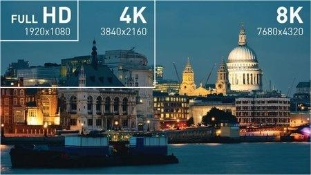 Porovnání Full HD, 4K a 8K rozlišení