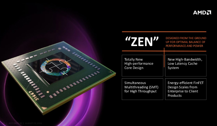 Procesory AMD Zen, Summit Ridge