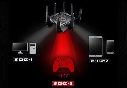 Asus ROG WiFi router