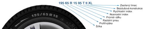 Parametry pneumatik