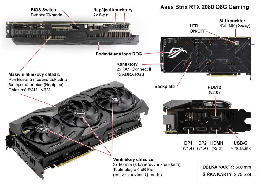 Popis grafické karty Asus Strix RTX 2080 O8G Gaming