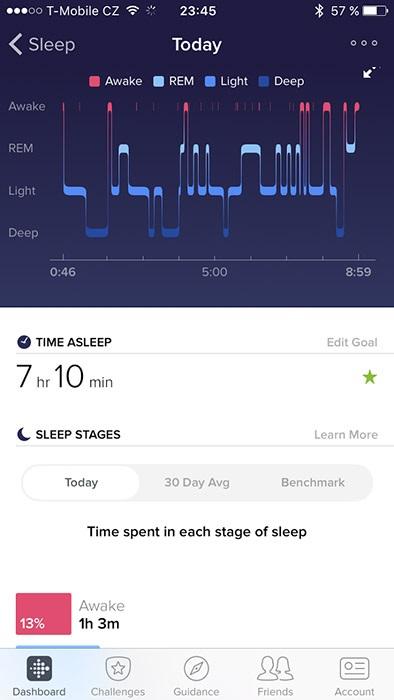 Fitbit Alta HR, aplikace, spánkové fáze