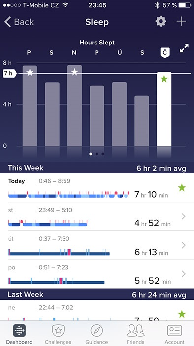 Fitbit Alta HR, aplikace, přehled spánku