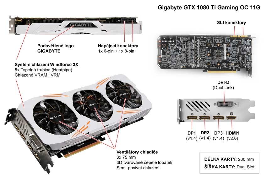 Gigabyte GTX 1080 Ti Gaming OC 11G popis