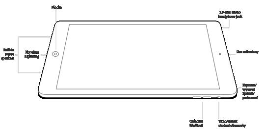 iPad mini 2 konektory