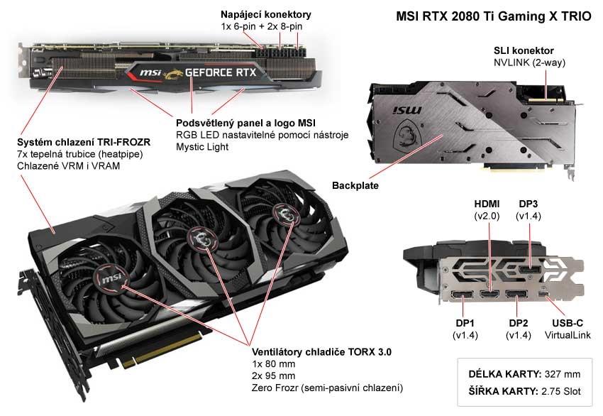 Popis grafické karty MSI RTX 2080 Ti Gaming X TRIO