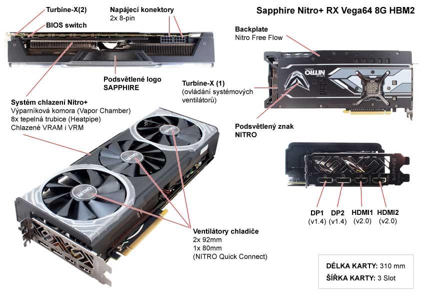 Sapphire Nitro+ RX Vega64 8G HBM2; popis