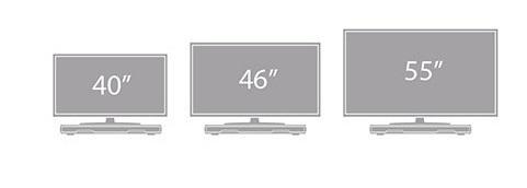 Ideálne pre TV až do 55 palcov