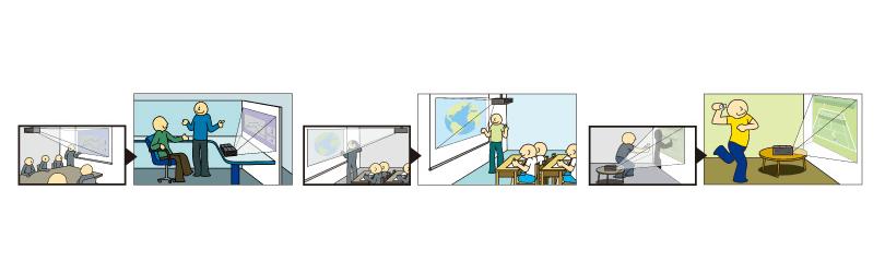 BenQ DLP projektor