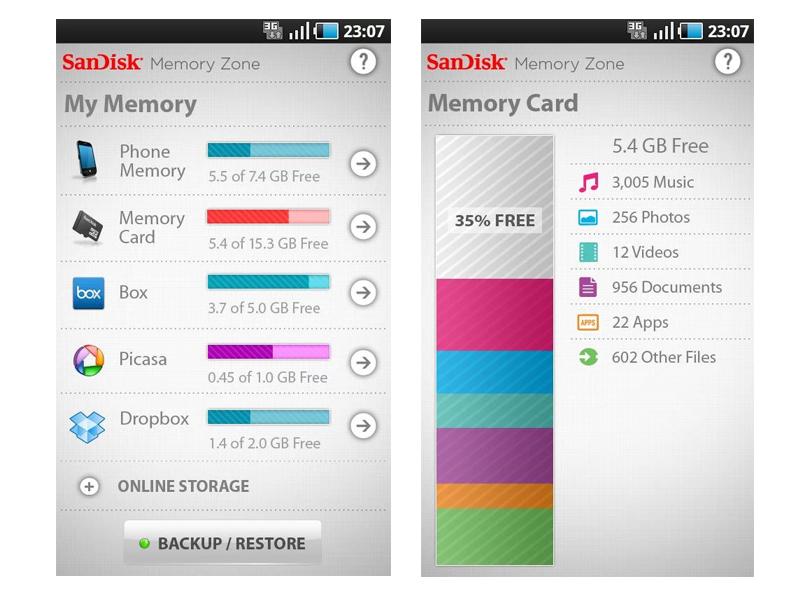 SanDisk Micro SDHC