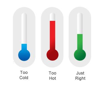 Teplotní upozornění