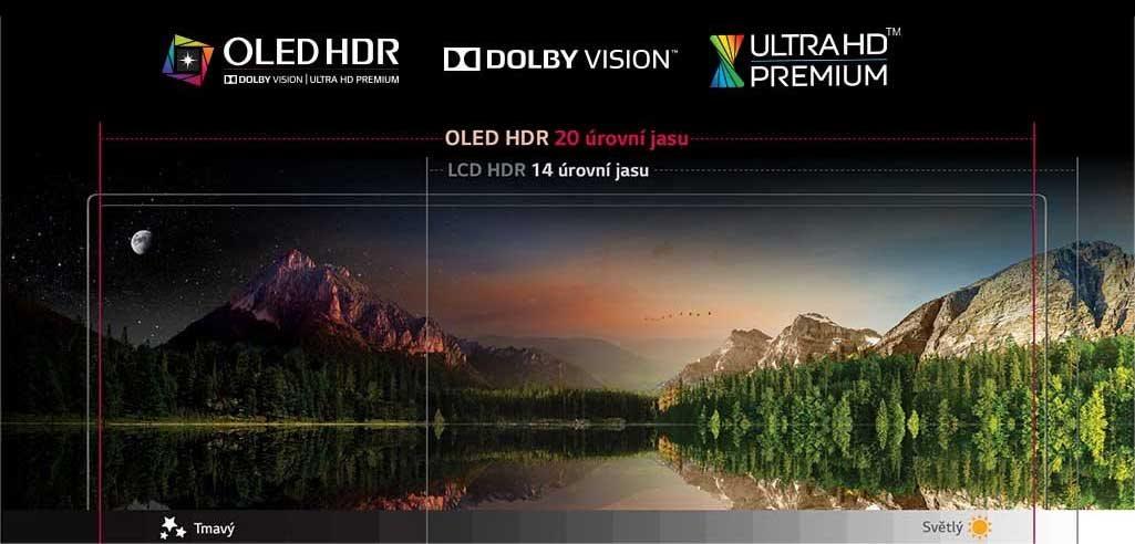 OLED HDR