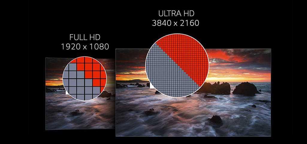 Rozlišení Ultra HD 4K