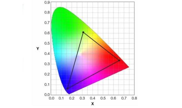 Vynikající barevná přesnost