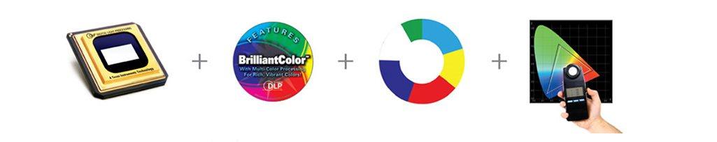 Technologie multi-barevného zpracování