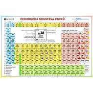 Periodická tabulka prvků - Kniha