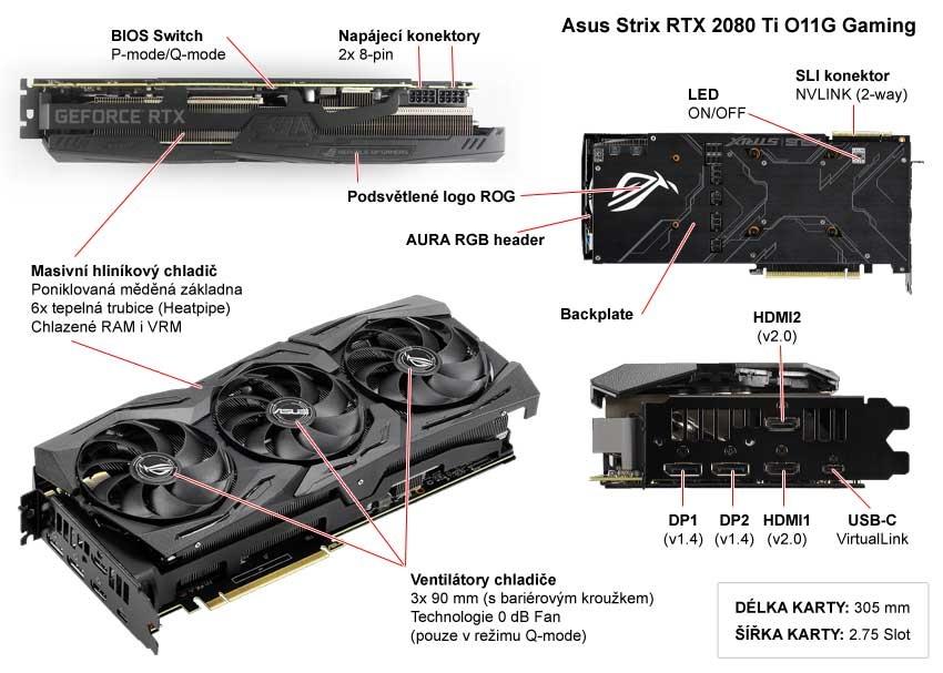Popis grafické karty Asus Strix RTX 2080 Ti O11G Gaming