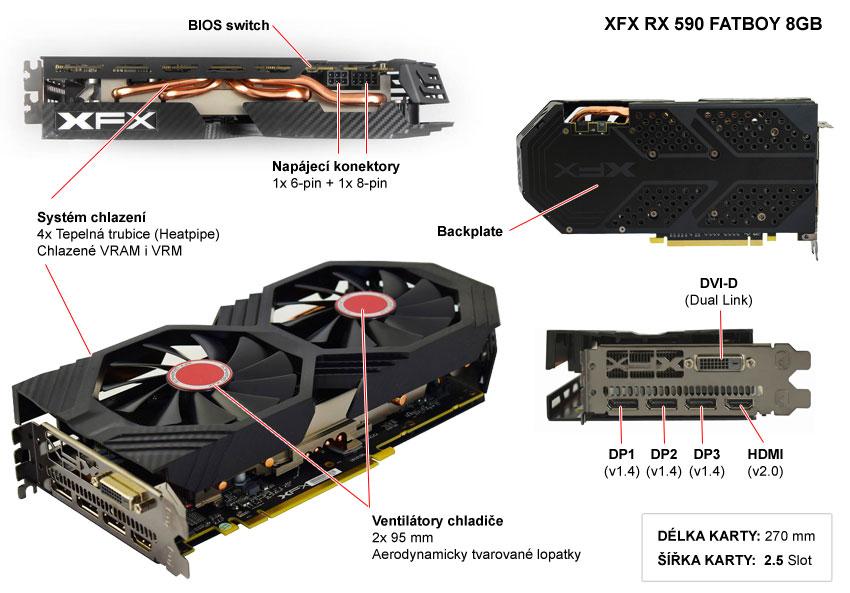 Popis grafické karty XFX RX 590 Fatboy 8GB