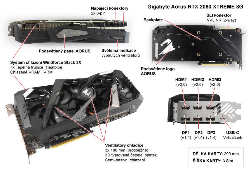 Popis grafické karty Gigabyte Aorus RTX 2080 XTREME 8G