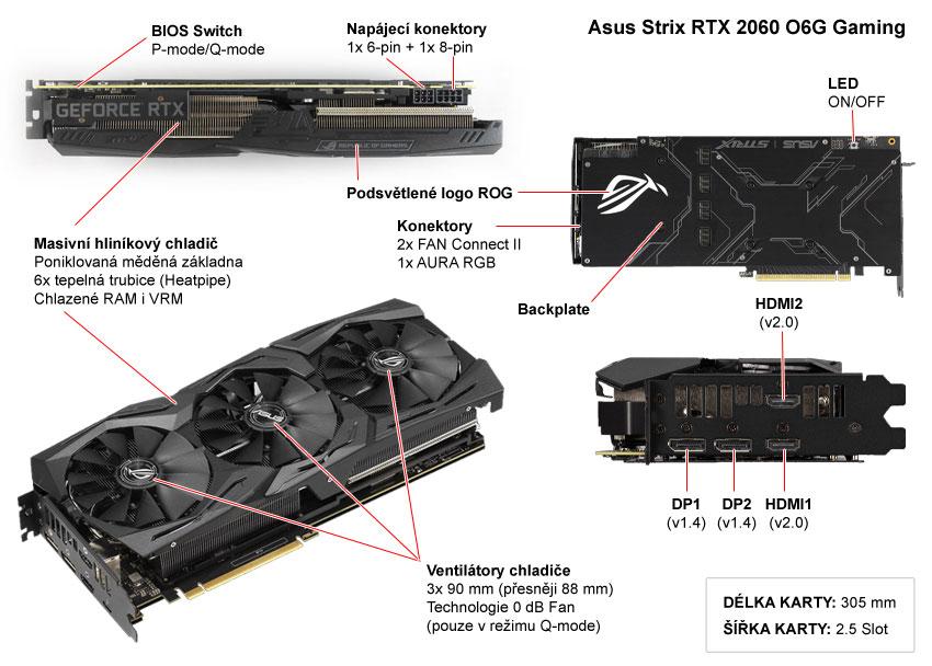Popis grafické karty Asus Strix RTX 2060 O6G Gaming