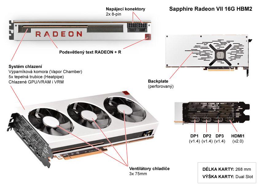 Popis grafické karty Sapphire Radeon VII 16G HBM2