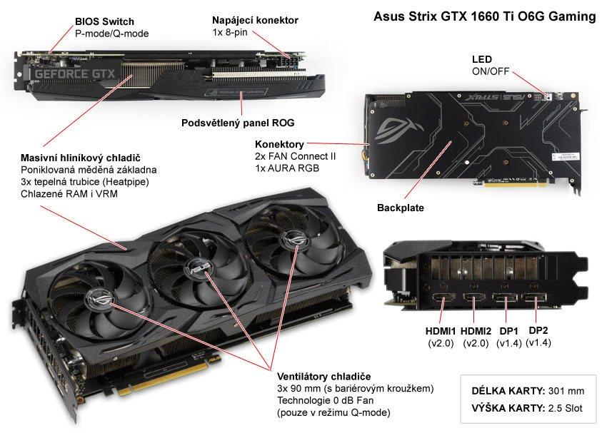 Popis grafické karty Asus Strix GTX 1660 Ti O6G Gaming