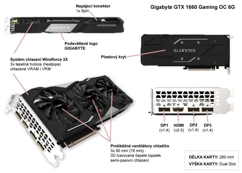 Popis grafické karty Gigabyte GTX 1660 Gaming OC 6G