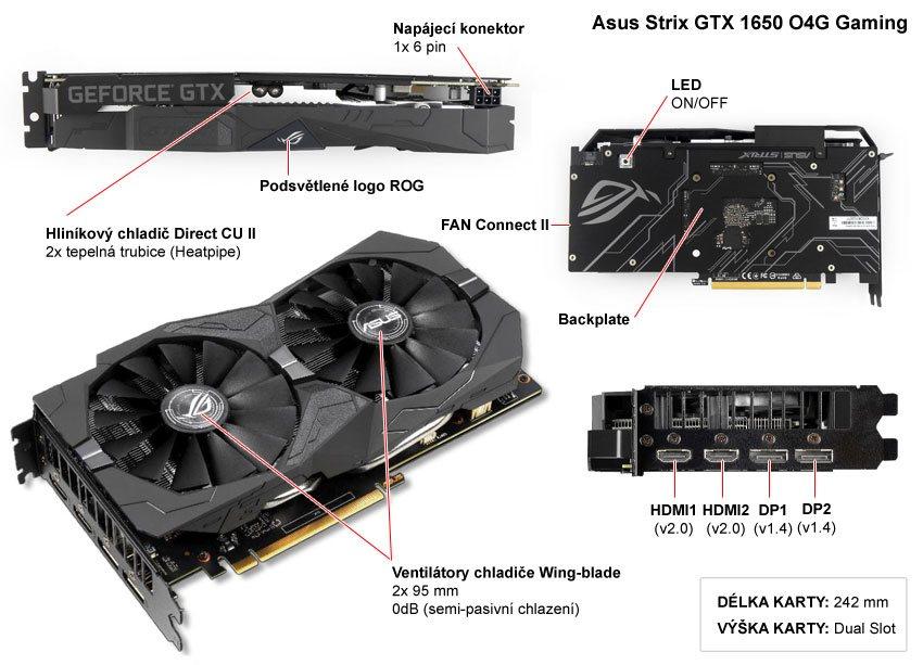 Popis grafické karty Asus Strix GTX 1650 O4G Gaming