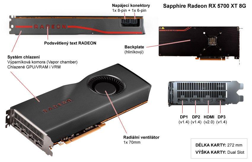 Popis grafické karty Sapphire RX 5700 XT 8G