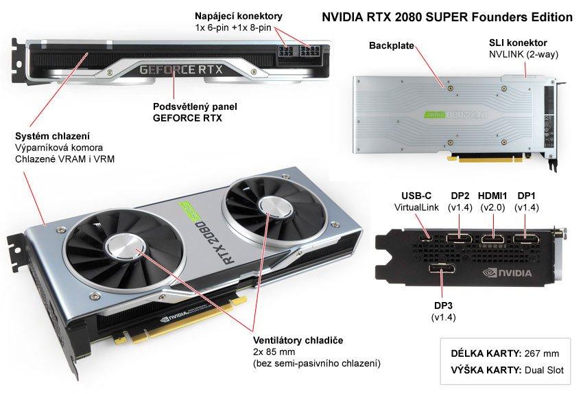 Popis grafické karty NVIDIA RTX 2080 SUPER