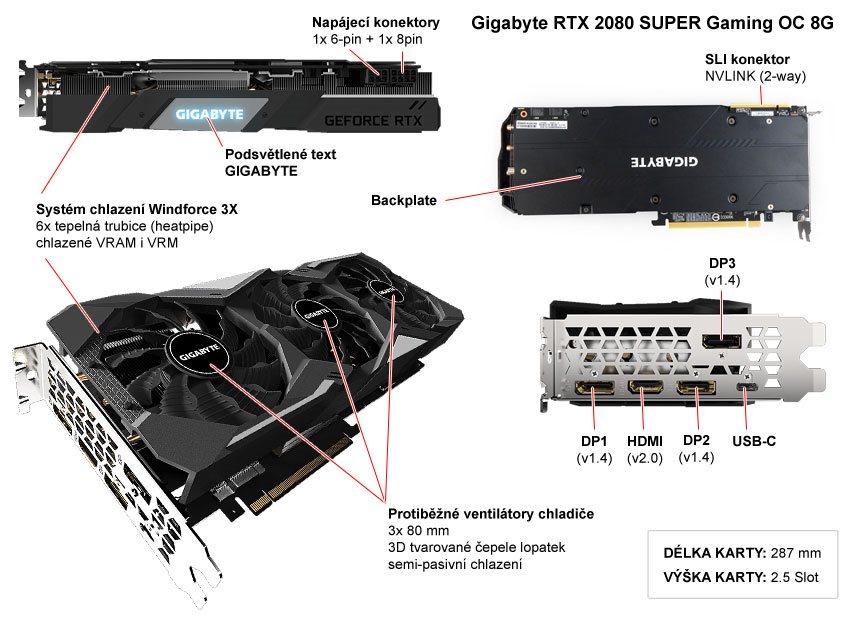 Popis grafické karty Gigabyte RTX 2080 SUPER Gaming OC