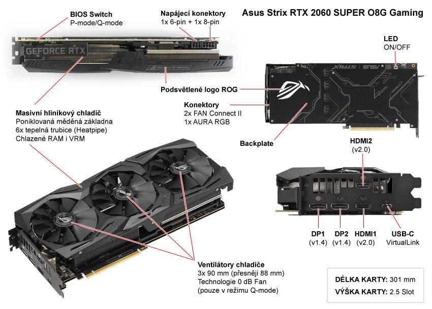 Popis grafické karty Asus Strix RTX 2060 SUPER O8G Gaming