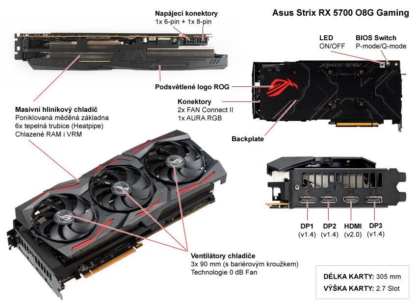 Popis grafické karty Asus Strix RX 5700 O8G Gaming