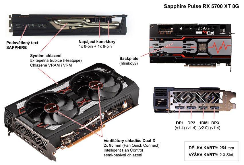 Popis grafické karty Sapphire Pulse RX 5700 XT 8G