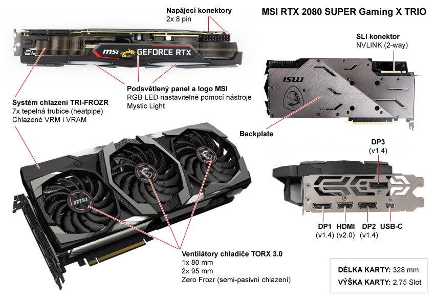 Popis grafické karty MSI RTX 2080 SUPER Gaming X TRIO