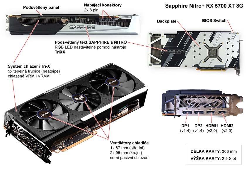 Sapphire Nitro+ RX 5700 XT 8G; popis