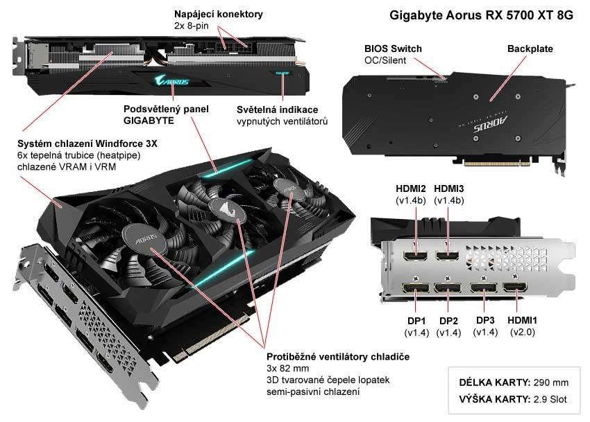 Popis grafické karty Gigabyte AORUS RX 5700 XT 8G