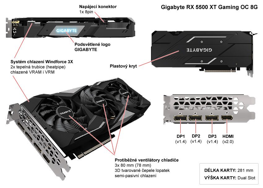 Popis grafické karty Gigabyte RX 5500 XT Gaming OC 8G