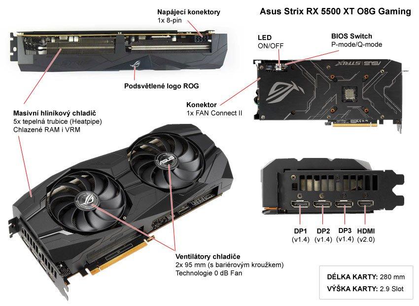 Popis grafické karty Asus STRIX RX 5500 XT O8G Gaming
