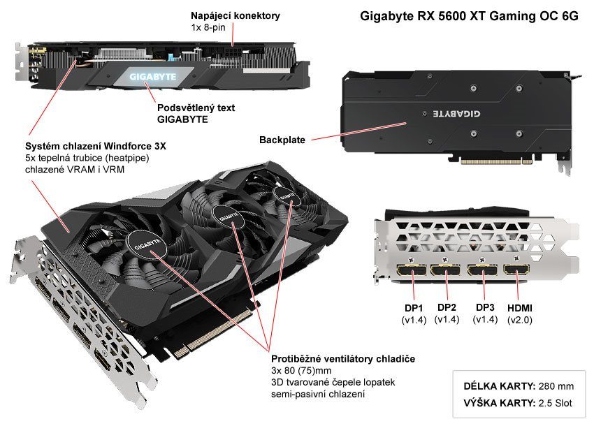 Popis grafické karty Gigabyte RX 5600 XT Gaming OC 6G