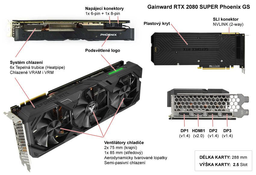 Gainward RTX 2080 SUPER Phoenix GS; popis