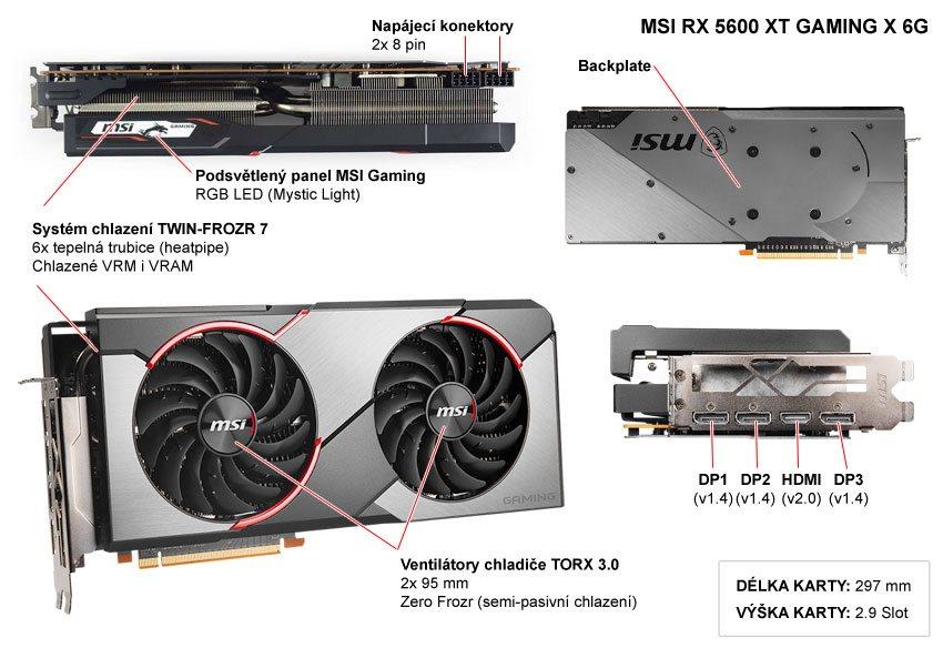 Popis grafické karty MSI RX 5600 XT GAMING X 6G