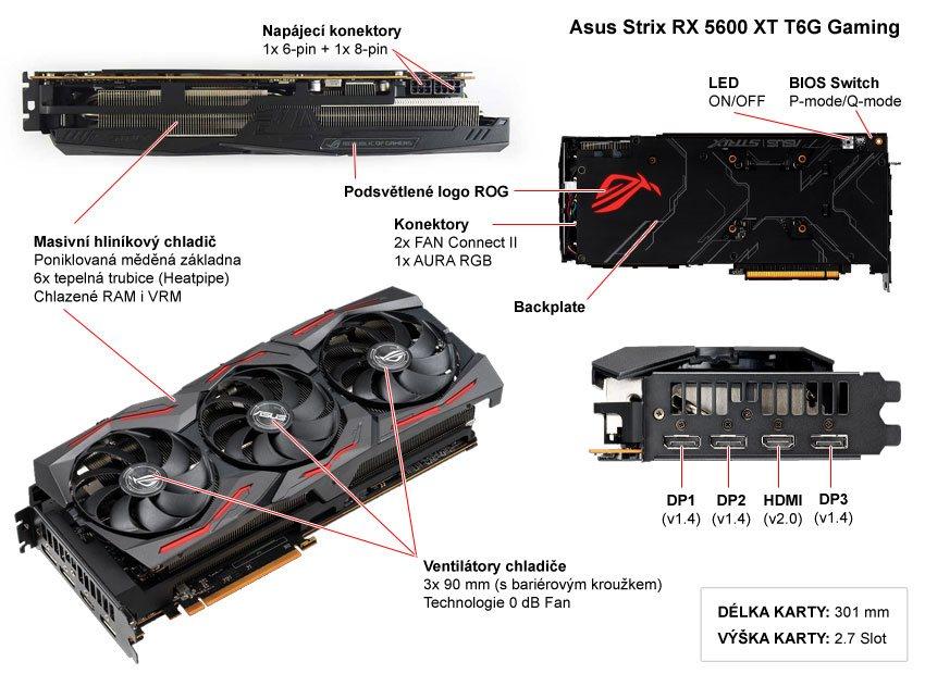 Popis grafické karty Asus STRIX RX 5600 XT T6G Gaming