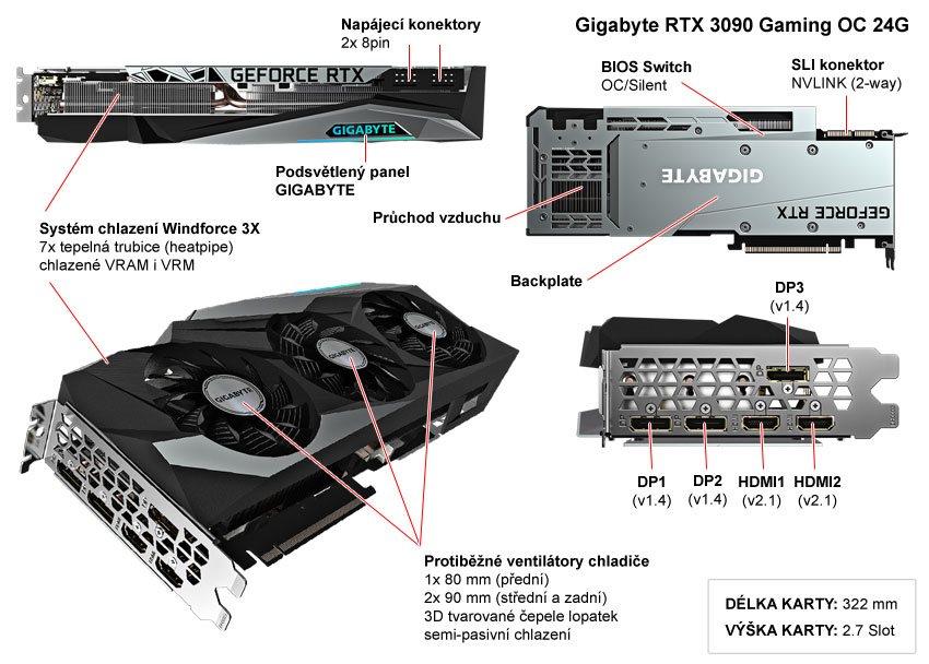 Popis grafické karty Gigabyte RTX 3090 Gaming OC 24G