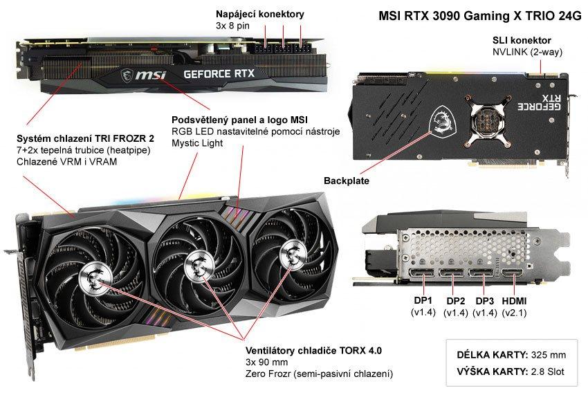 Popis grafické karty MSI RTX 3090 Gaming X TRIO 24G