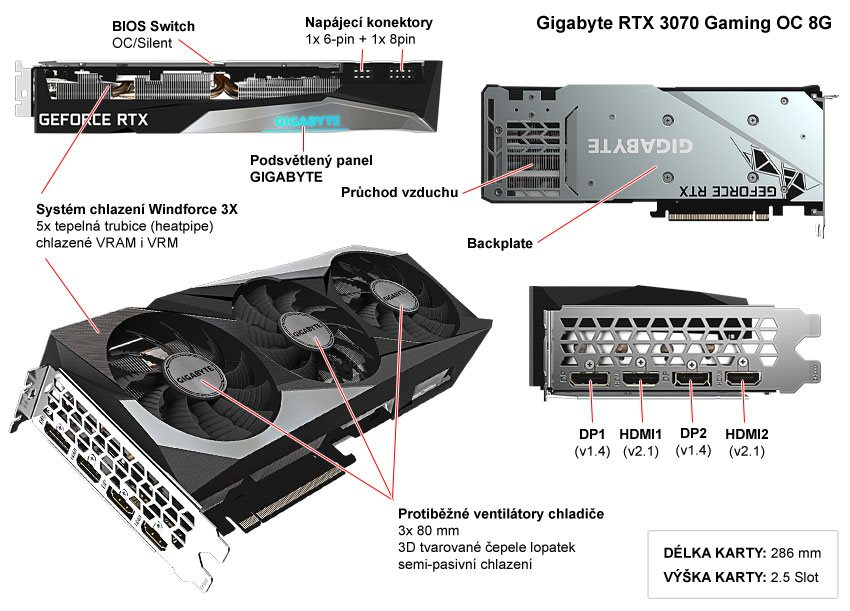 Popis grafické karty Gigabyte RTX 3070 Gaming OC 8G