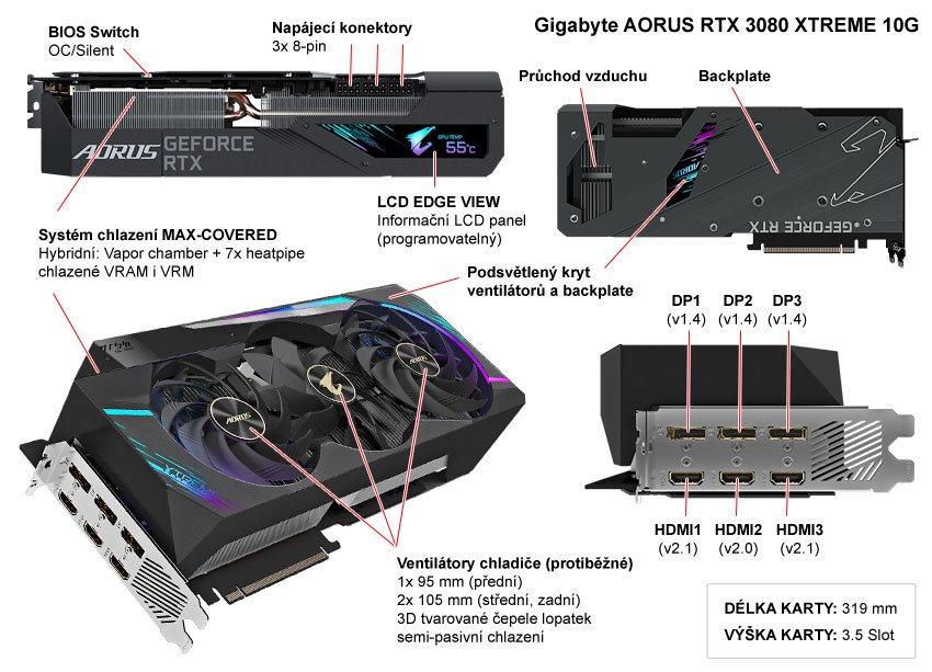 Gigabyte AORUS RTX 3080 XTREME 10G; popis