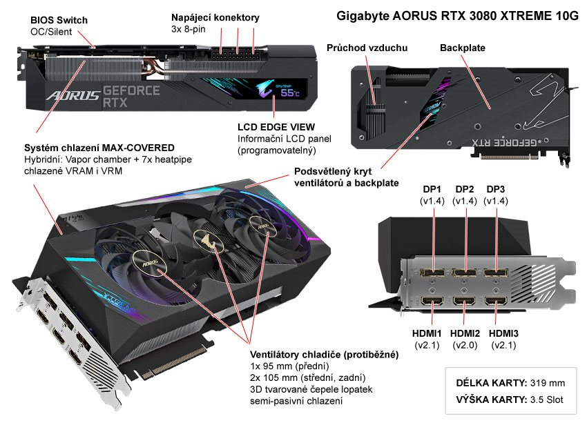 Popis grafické karty Gigabyte AORUS RTX 3080 XTREME 10G