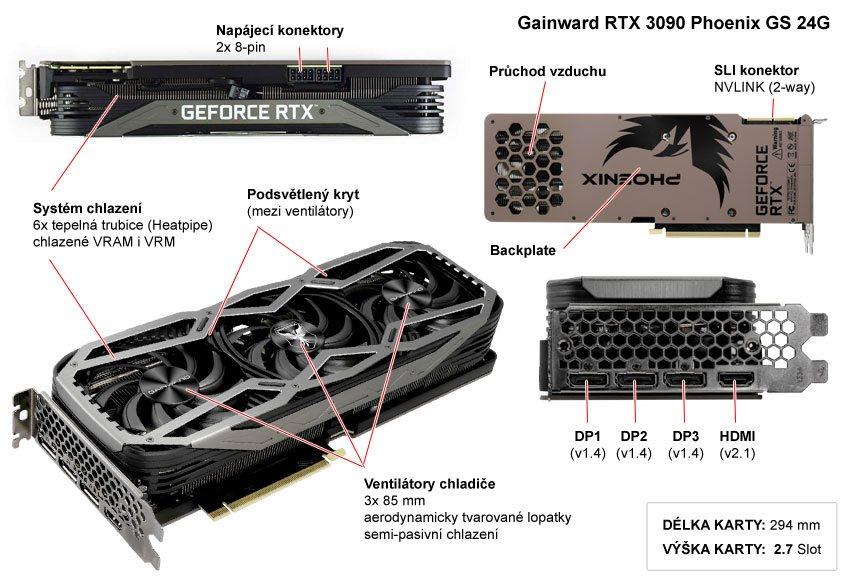 Gainward RTX 3090 Phoenix GS 24G; popis