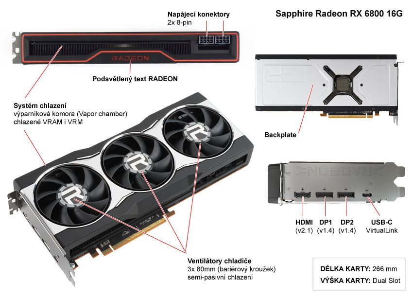 Sapphire RX 6800 16G; popis